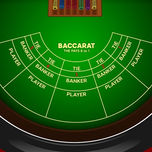 is baccarat all luck