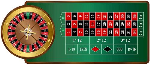American Online Roulette Wheel