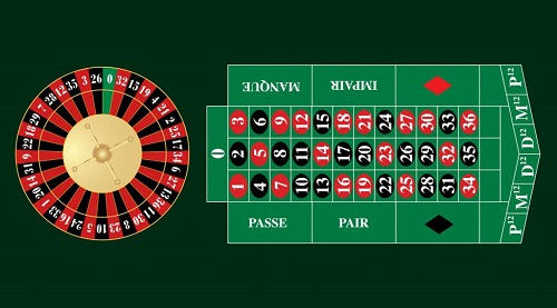 French Online Roulette Wheel