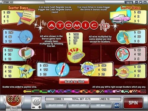 Atomic Age Slot Gameplay