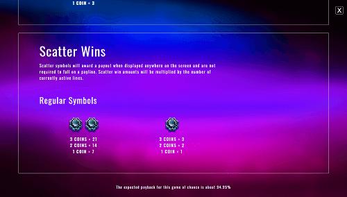 Diamond Dazzle Slot Final Rating